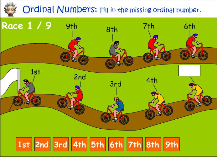 ordinal numbers lección de inglés los números ordinal numbers ...