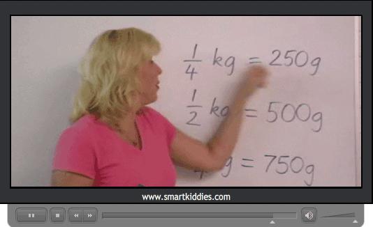 Measuring using grams and kilograms