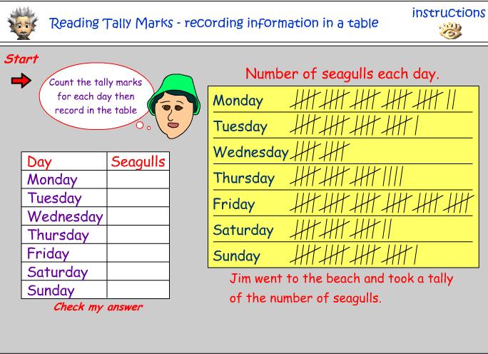 Reading tally marks