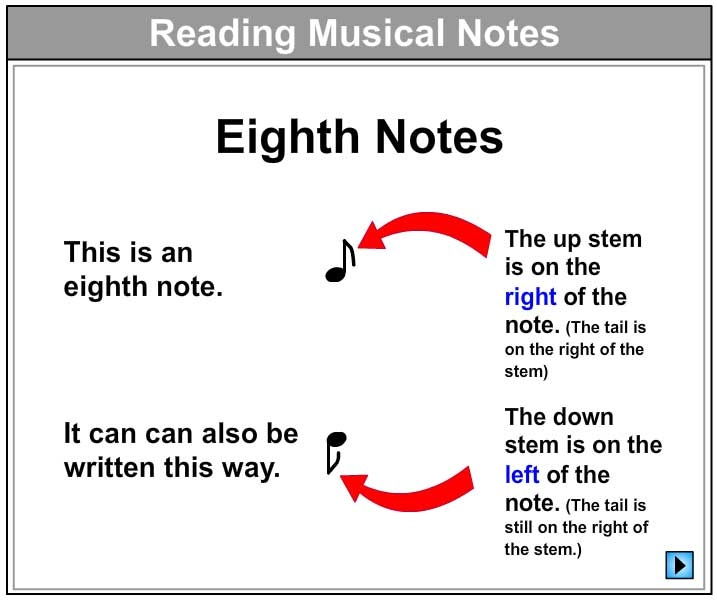 Let's Learn About Eighth Notes