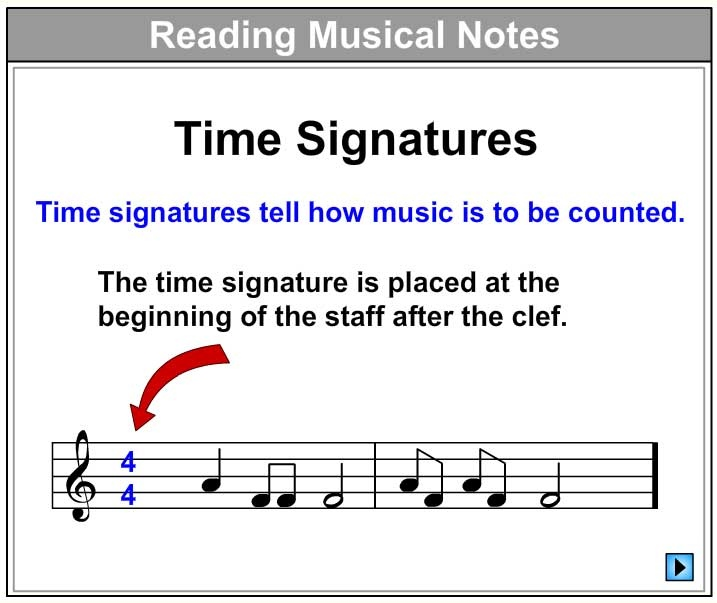 Let's Learn About Time Signatures